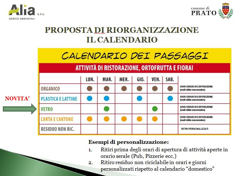 Calendario Alia Prato.Cambia La Raccolta Porta A Porta In Centro Storico Novita